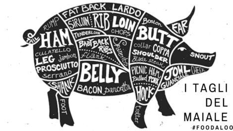 Ecco una guida che ti spiega i diversi tagli del maiale